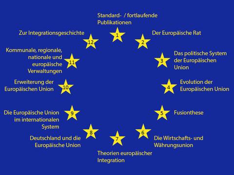 beziehungen europäische union professor
